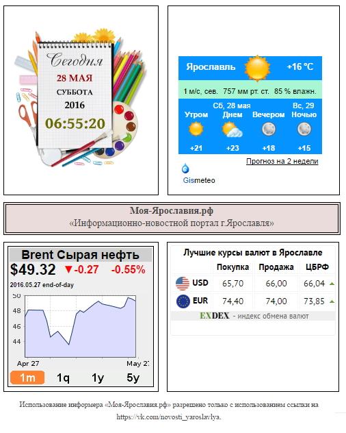 Информер Моя-Ярославия.рф
